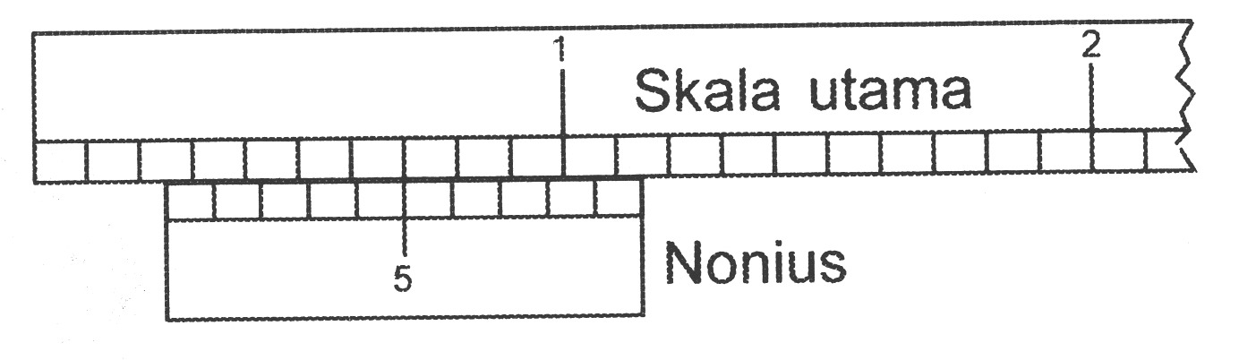 Soal Solusi Fisika Sma Sesuai Un Skl 1 Ku 1 Asafn2