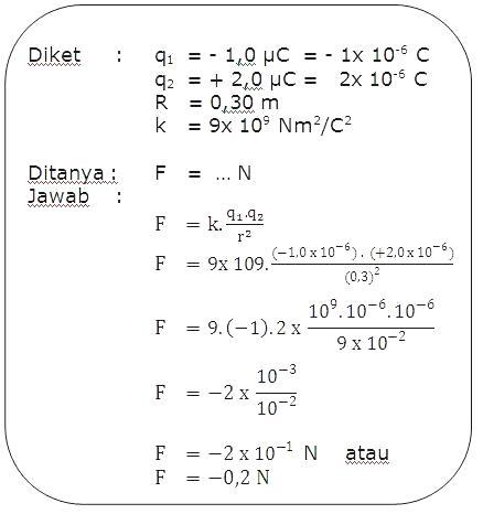 Fisika Sma Xii Ipa Elektrostatis Gaya Coulomb Asafn2